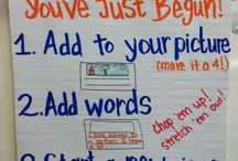 Anchor Chart [Writing] / by Room 204