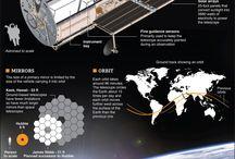 Infographics Universe