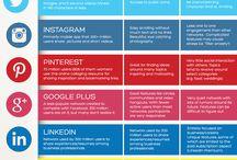 SEO, SEM & SMM / Search Engine Optimization, Search Engine Marketing & Social Media Marketing