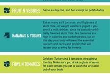 Diet & Excersize