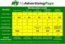 MyAdvertisingPays / Mit 10 Klicks pro Tag ein passives Einkommen aufbauen :-)