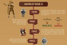 Infographics / See all the latest First Class Watches infographics!