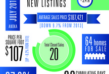 Twin Cities Community Real Estate Statistics / Monthly real estate statistics for the local communities that make up our #TwinCities region! www.krislindahl.com