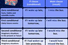 English ‒ Conditionals
