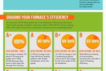 Understand Your Heating System