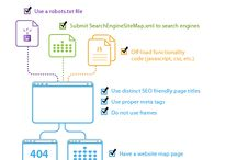 Search Engine Optimalisation
