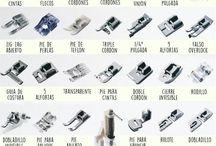 εξαρτήματα μηχανής