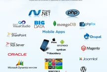 Software Development India / inoday strives to epitomize supremacy in the sphere of custom software development, open source development, conveying top-notch technology solutions. http://inoday.com/