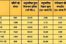 LDA Lucknow Para Samajwadi Lohia Enclave Scheme Flat Scheme 2015 Information