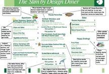 Service Design / by Douglas Schmidt