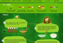 Receitas ilustradas/Illustrated recipes
