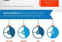 Holiday Social Trends
