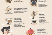 pengetahuan