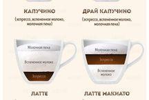 Кофе - ИНФО