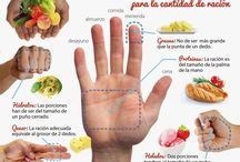 alimentación a base de la mano