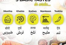 Rekhta Basics: Learn Urdu