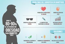 obesaidad y diabetes