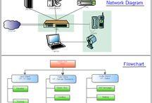 Diagram making