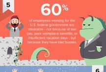 Human Resources Infographics
