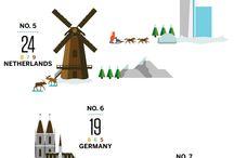 infographica