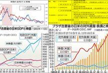 日本は円高不況対策によって、その後取り返しの付かないバブル経済へ追い込まれていったのです。今回は、そうした「プラザ合意」の背景とその影響についてひもときます。