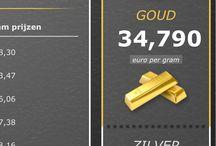 Goldprice / www.maxgoud.nl kitco Goldprice