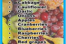 obličková diéta - kidney diet