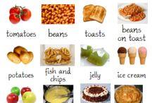 Anglais vocabulaire enfant