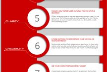 Red Box Web Design Blog / 10 questions to ask about your Website's Home page. Have you thought about how to make your website more appealing to visitors?  To get you started here are 10 questions for you to answer about your home page. How well do you score?