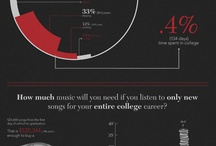 Infographics / by MyCollegesandCareers.com
