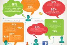 Social Media & Web / by Eleyne Salasaria