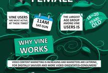 YouTube & Vine