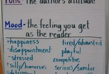 Anchor Charts / Need a poster for a lesson, run don't walk to this board!