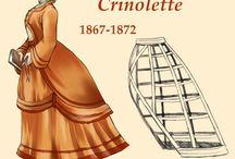 19th Century--Victorian Fashion