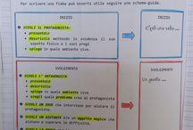 Italiano scrittura