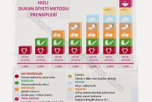 dukan haftalik program
