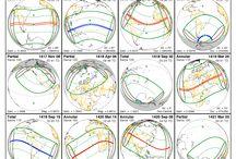 Diagram - Solar Eclipse