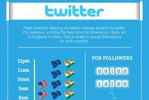Social Media Tips Twitter