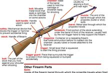 Air gun info