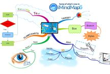 Mind Map Software / Find news, information, maps and more on the mind map softwares supported on Biggerplate.