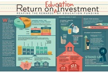 Infographics / Infographics by MSEA and other education advocates.
