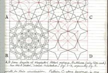 islam pattern