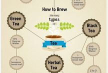 Learning about Tea