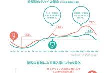 グラフ・表