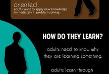 Adult Learning is...