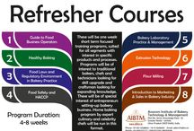 Refresher Courses