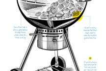 Webber Grilling