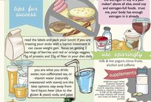 Endometriosis food