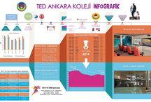 İnfografik / TED Ankara Koleji İnfografik