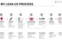 UX - process